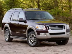 service manual pdf 2000 ford explorer sport workshop manuals ford explorer repair manual ford explorer 2003 2004 workshop service repair pdf manual