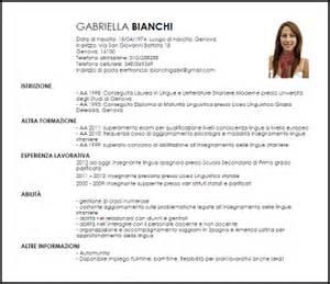 Modello Curriculum Vitae Insegnante Di Lingua Spagnola