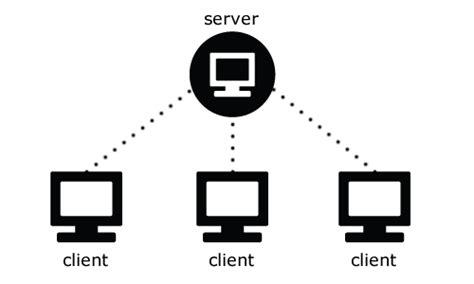 building a peer to peer multiplayer networked