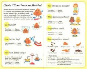 healthy human chart