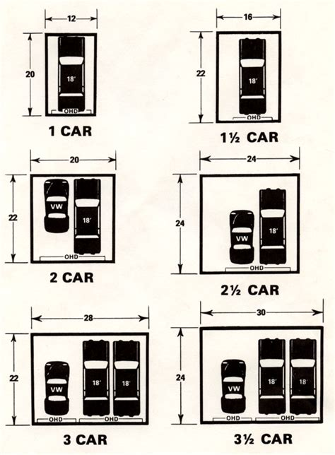 dimensions of a two car garage garages layouts by abc garage com