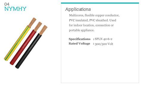Kabel Nym 2 X 2 5mm Perfecto Sni harga kabel supreme nym 3x2 5mm asia toko besi