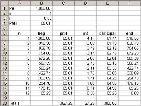 Time Value Of Money Excel Spreadsheet by How To Make A Bond Amortization Table In Excel Notes