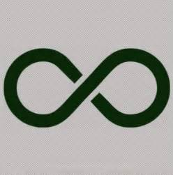 Infinity Sumbol History And Meaning Of Infinity Symbol