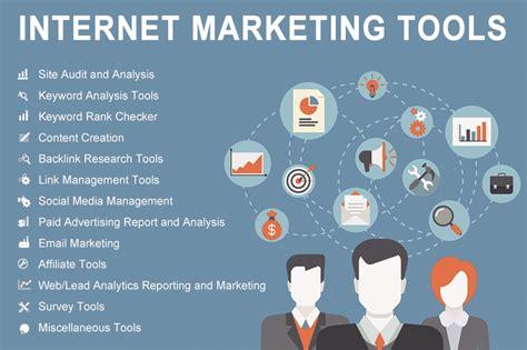 interactivity seotoolnet com digital marketing tool kit for entrepreneurs 7boats academy