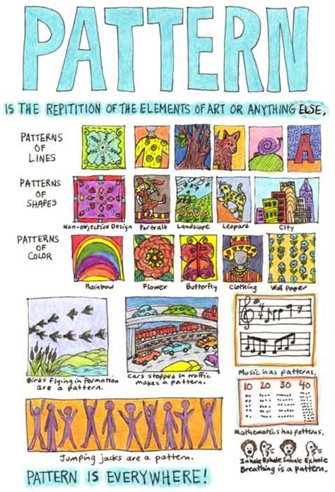 pattern definition principles of art daconto r principles of art