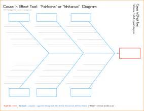 Template For Fishbone Diagram by Templates For Fishbone Diagram Templates Wiring Diagram