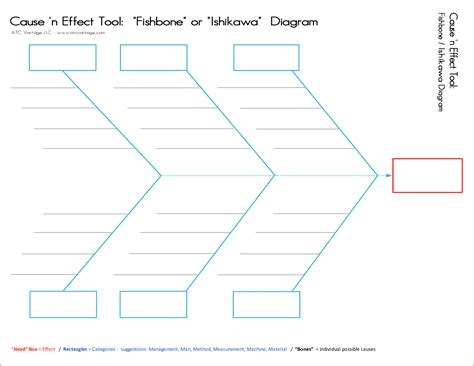 Template Diagram by Fishbone Diagram Microsoft Word Fishbone Template Word