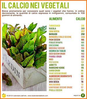 gli alimenti che contengono calcio quali sono gli alimenti ricchi di calcio