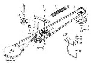 scotts tractor wiring diagram get free image about wiring diagram