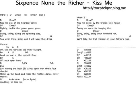kiss me tutorial sixpence 기타 악보 다운 듣기 sixpence none the richer kiss me 네이버 블로그
