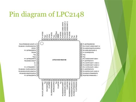 Arm7 Processor Pin Diagram