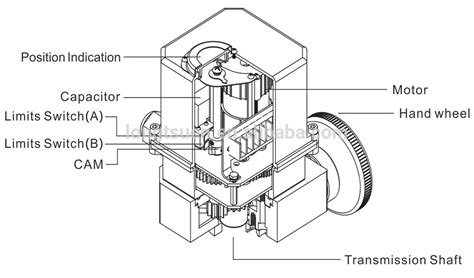 gould electric motor wiring diagram gould just another