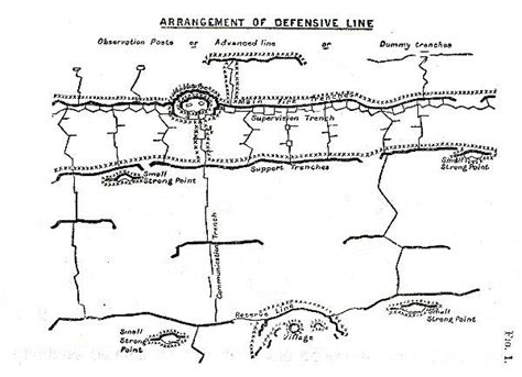 labeled trench diagram stylised trench layout many officers and would
