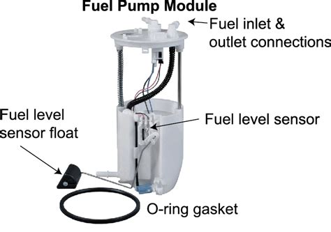 symptoms of a bad fuel pump on a boat symptoms of a bad fuel pump ricks free auto repair