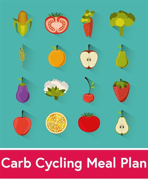 carb cycling a daily meal plan to get started the 25 best carb cycling meal plan ideas on pinterest