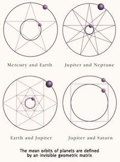 what does shape pattern mean 1000 images about sacred geometry on pinterest sacred