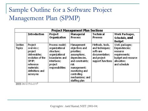 Project Management Course Outline For Mba by Software Project Management Ppt