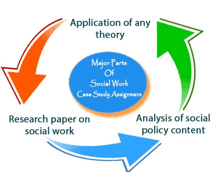 Social Work Report Writing Tips by Get Expert Tips To Write Study Report On Social Work Essay Assignment Help And Writing Tips