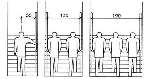 larghezza scale interne sfalsamento nelle scale