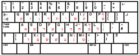 microsoft word wrong keyboard layout biblical studies and technological tools june 2010