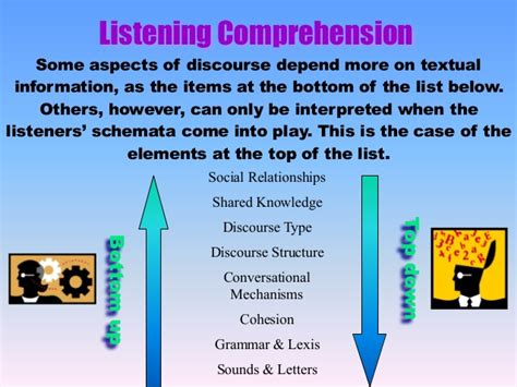 Conversation 301 Excersise Book 1a top notch 1a listening textbook