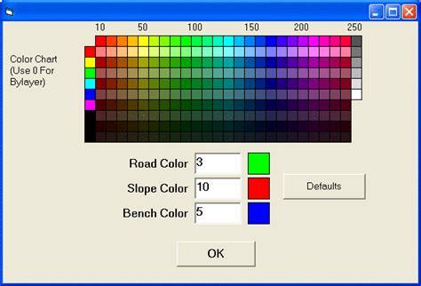 cutting layout definition define fill cut design