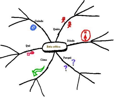 imagenes de mapas mentales para niños mapas mentales ejemplos para ni 241 os images