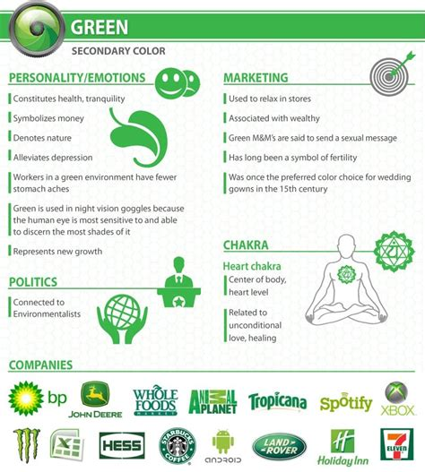color psychology green psychology of color infographic