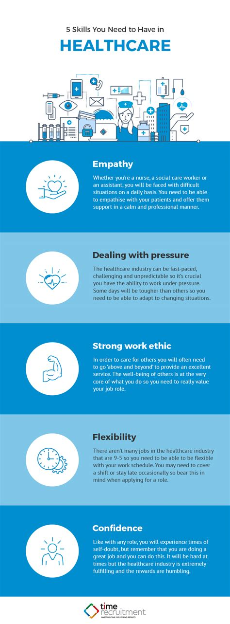 5 Skills You Need by 5 Skills You Need To In Healthcare Time Recruitment