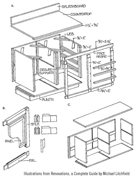 Kitchen Cabinet Construction Drawings by Inspecting In The Kitchen With Lovering The Ashi