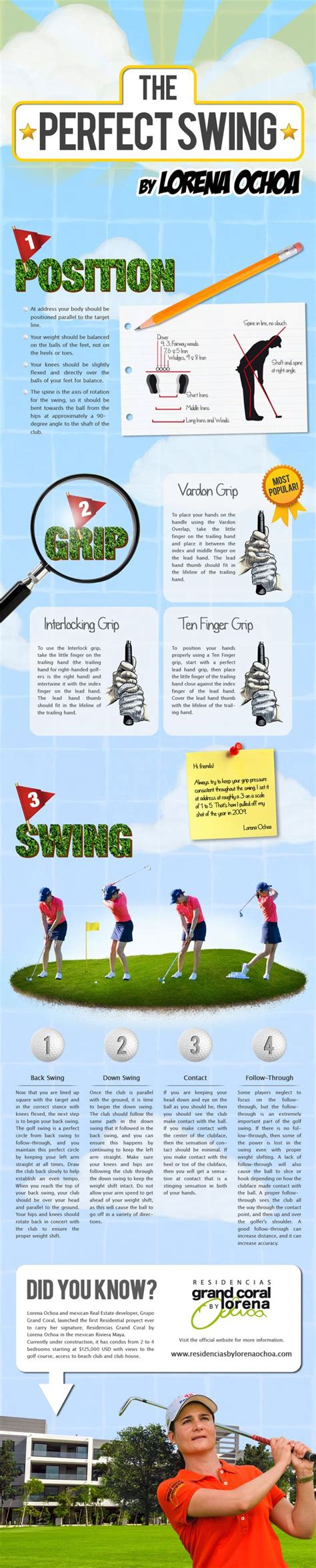 swing visual guide lower your golf score in seven simple steps