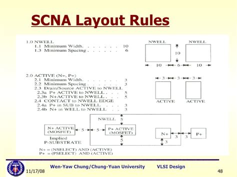 physical design of cmos integrated circuits using l edit physical design of cmos integrated circuits using l edit 28 images design of analog cmos