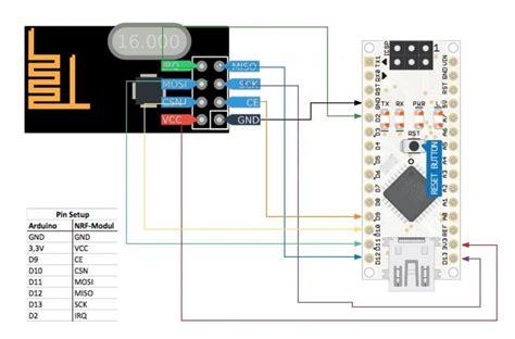 ssh wiring diagram wiring diagram