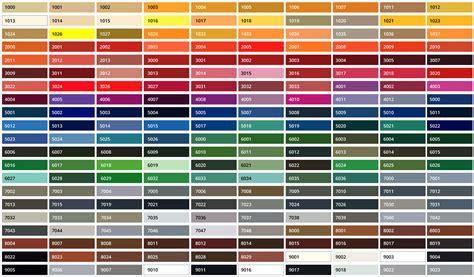 Werzalit Fensterbank Farben by Aluminium Fensterbank Au 223 En Ral Farben Ausladung 50 Mm