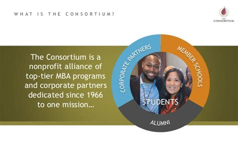 What Is A Top Tier Mba Program by 50 Years Of History The Consortium For Graduate Study In