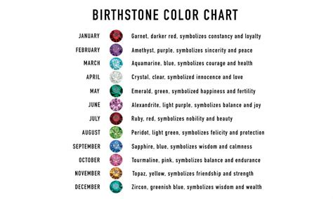 what are the birthstone colors what are birthstones for each month of the year controse