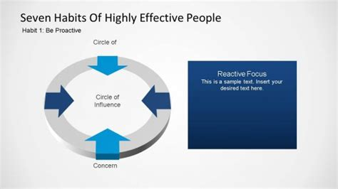 7 habits of highly effective planner template covey powerpoint templates