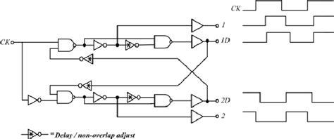 switched capacitor clock generator non overlapping clock generator