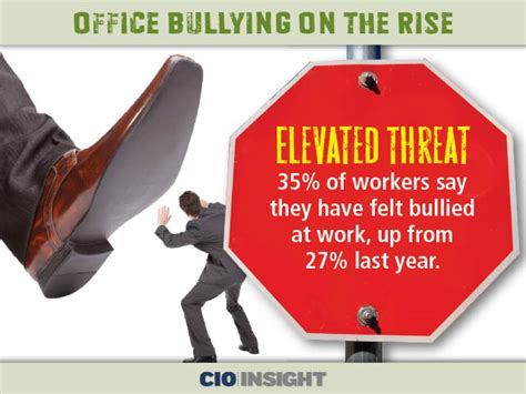 office bullying