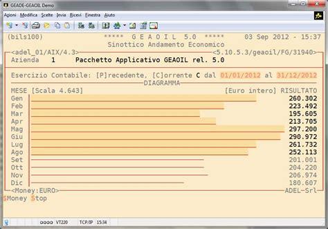bilanci di commercio di commercio software bilancio xbrl reporting