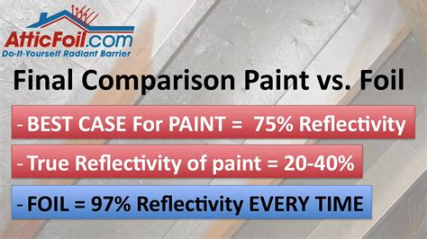 reflective paint vs foil attic foil radiant barrier radiant barrier paint vs foil what s the difference
