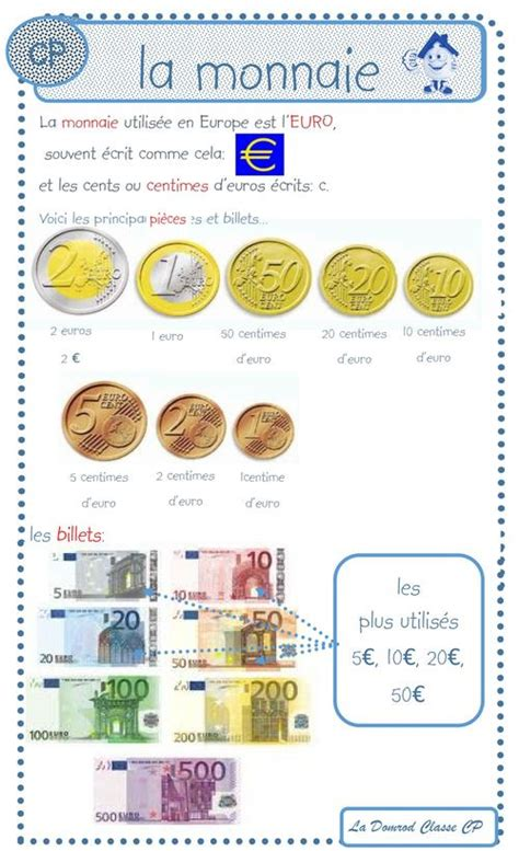 La Monnaie Le 231 On Cp La Domrod Classe Cp