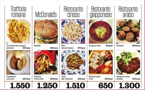 valori calorici alimenti mangiare fuori ristorante per ristorante tutte le calorie