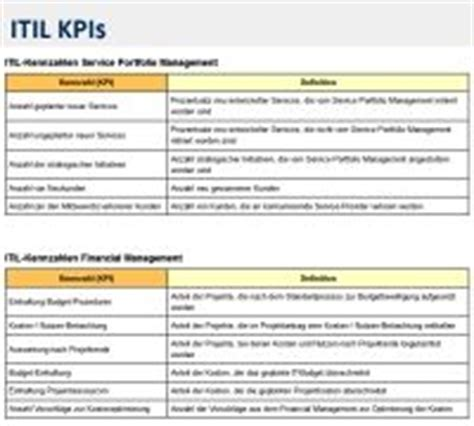 service desk key performance indicators the itil v3 service lifecycle model it service