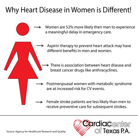 q risk for heart disease why heart disease in women is different cardiac center