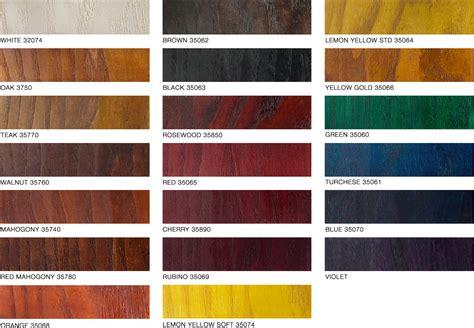 wood coatings oasis paints