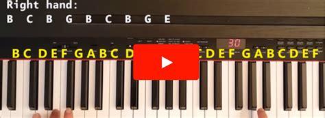 tutorial piano beginner heathens piano tutorial easy songs to play on piano