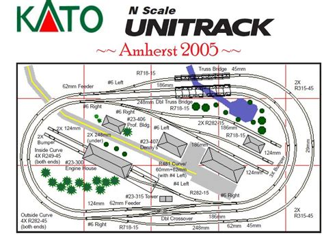 kato unitrack scenic local line track plan pin kato track plans on pinterest
