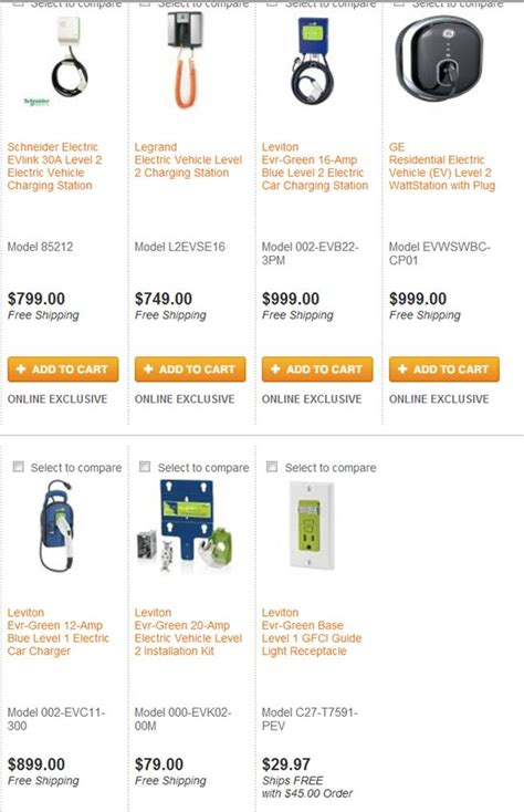 image home depot offers electric car charging stations